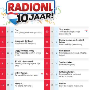 Hoogste nieuwe binnenkomer RadioNL top 30
